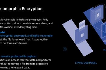 The IBM Fully Homomorphic Encryption Toolkit is available for Linux gnulinux.ro